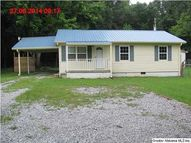 Address Not Disclosed Jacksonville AL, 36265